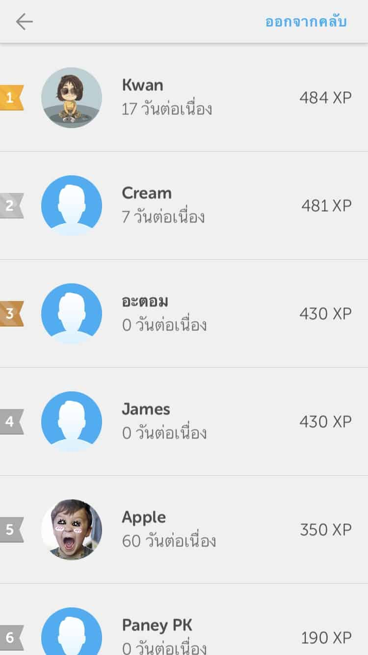 จัดอันดับ Duolingo