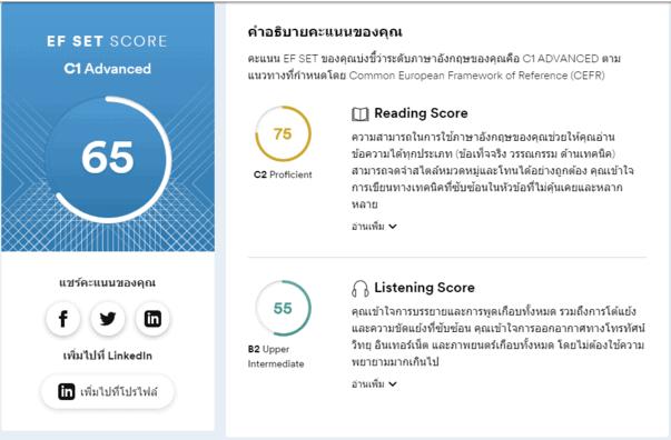 ED CEFR Test result 50min